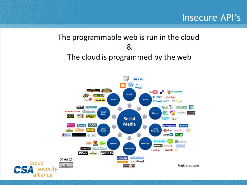 The programmable web is run in the cloud & The cloud is programmed by the web