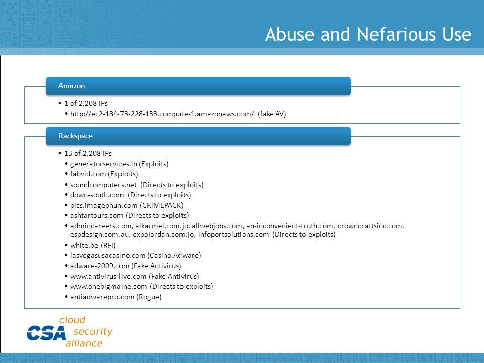 1 of 2,208 IPs http://ec2-184-73-228-133.compute-1.amazonaws.com/ (fake AV) Amazon 13 of 2,208 IPs generatorservices.in (Exploits) fabvid.com (Exploits) soundcomputers.net (Directs to exploits) down-south.com (Directs to exploits) pics.imagephun.com (CRiMEPACK) ashtartours.com (Directs to exploits) admincareers.com, alkarmel.com.jo, allwebjobs.com, an-inconvenient-truth.com, crowncraftsinc.com, espdesign.com.au, expojordan.com.jo, infoportsolutions.com (Directs to exploits) white.be (RFI) lasvegasusacasino.com (Casino.Adware) adware-2009.com (Fake Antivirus) www.antivirus-live.com (Fake Antivirus) www.onebigmaine.com (Directs to exploits) antiadwarepro.com (Rogue) Rackspace