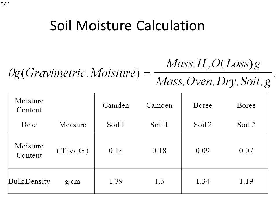 Soil Moisture Calculation Moisture Content Camden Boree DescMeasureSoil 1 Soil 2 Moisture Content ( Thea G )0.18 0.090.07 Bulk Densityg cm1.391.31.341