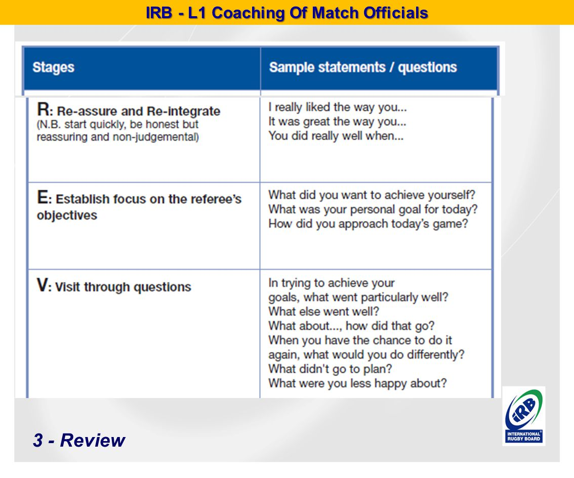 IRB - L1 Coaching Of Match Officials 3 - Review