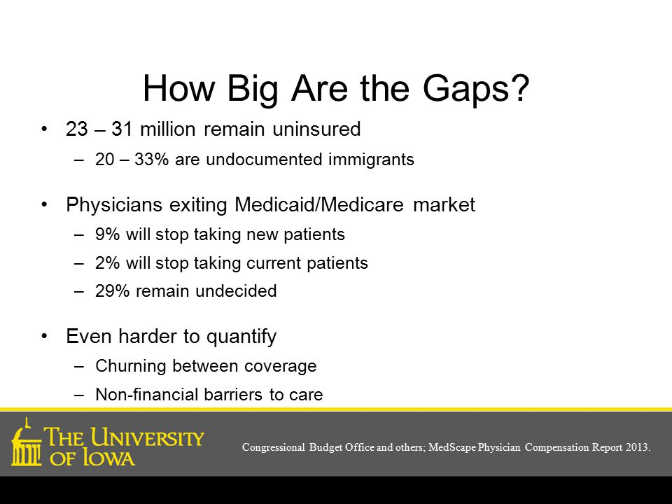 23 – 31 million remain uninsured –20 – 33% are undocumented immigrants Physicians exiting Medicaid/Medicare market –9% will stop taking new patients –2% will stop taking current patients –29% remain undecided Even harder to quantify –Churning between coverage –Non-financial barriers to care How Big Are the Gaps.