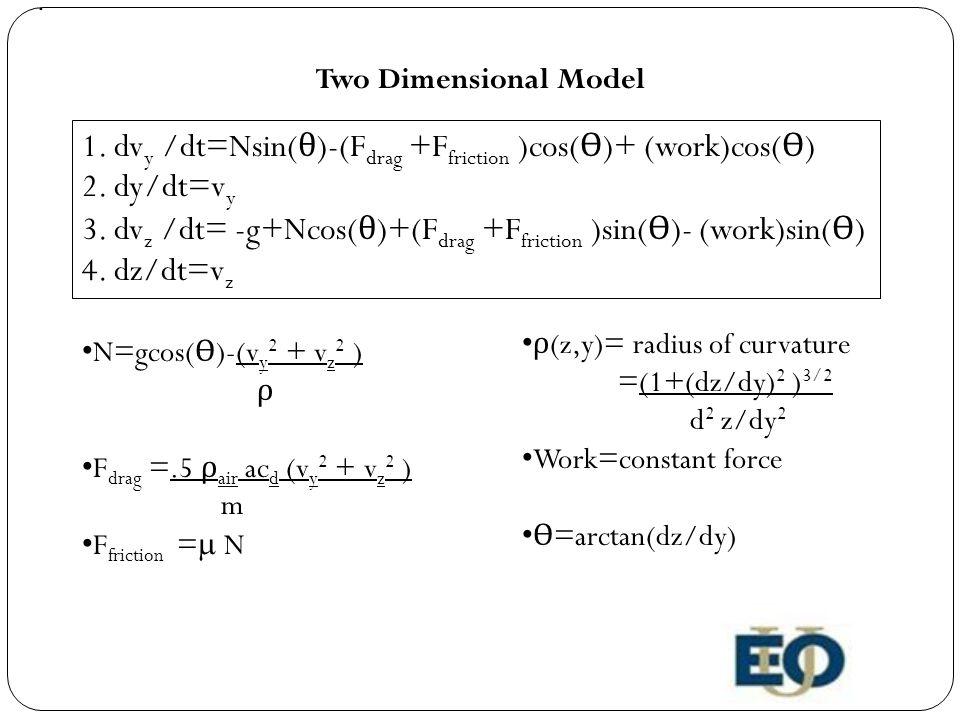 Two Dimensional Model N=gcos( Ѳ )-(v y 2 + v z 2 ) ρ F drag =.5 ρ air ac d (v y 2 + v z 2 ) m F friction =  N 1.