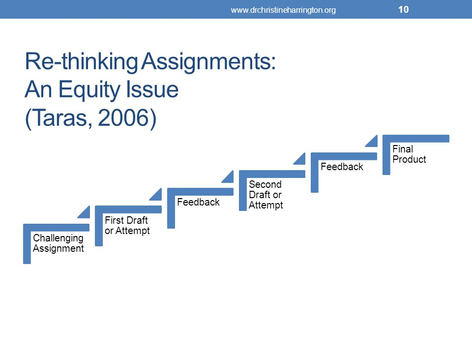 Re-thinking Assignments: An Equity Issue (Taras, 2006) www.drchristineharrington.org 10
