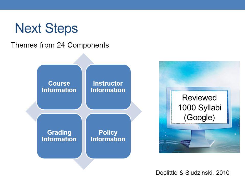 Next Steps Themes from 24 Components Reviewed 1000 Syllabi (Google) Doolittle & Siudzinski, 2010