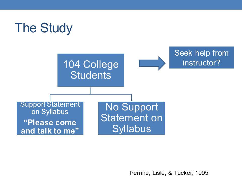 The Study Seek help from instructor? Perrine, Lisle, & Tucker, 1995