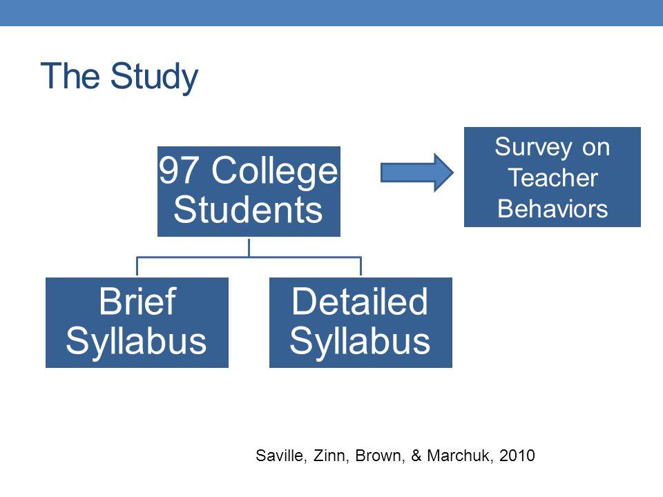 The Study Survey on Teacher Behaviors Saville, Zinn, Brown, & Marchuk, 2010