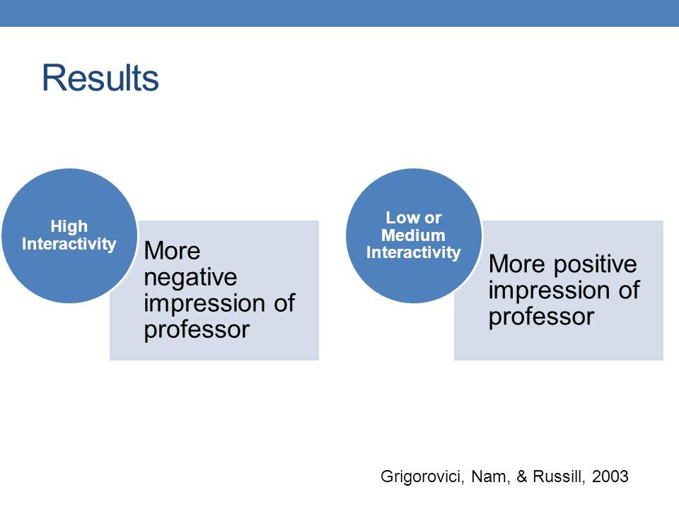 Results Grigorovici, Nam, & Russill, 2003