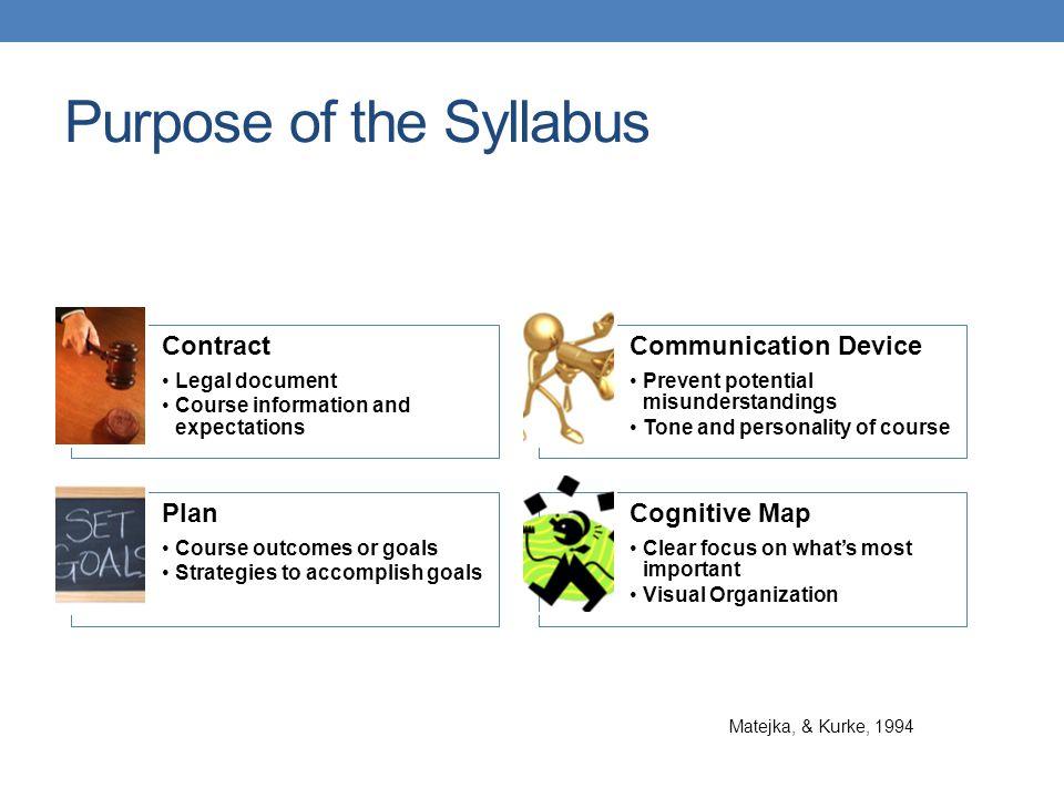 Purpose of the Syllabus Matejka, & Kurke, 1994