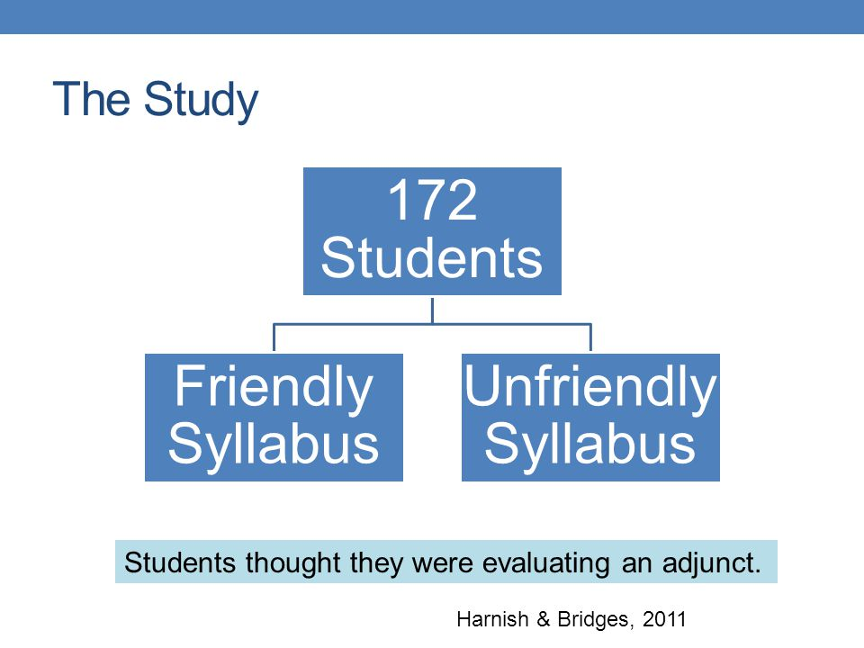 The Study Students thought they were evaluating an adjunct. Harnish & Bridges, 2011
