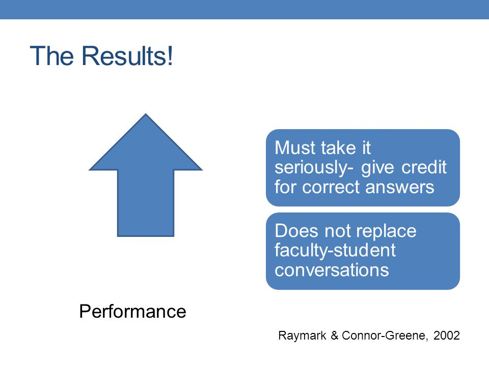 The Results! Performance Raymark & Connor-Greene, 2002