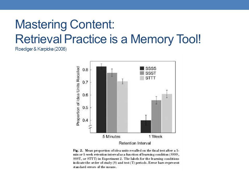 Mastering Content: Retrieval Practice is a Memory Tool! Roediger & Karpicke (2006)