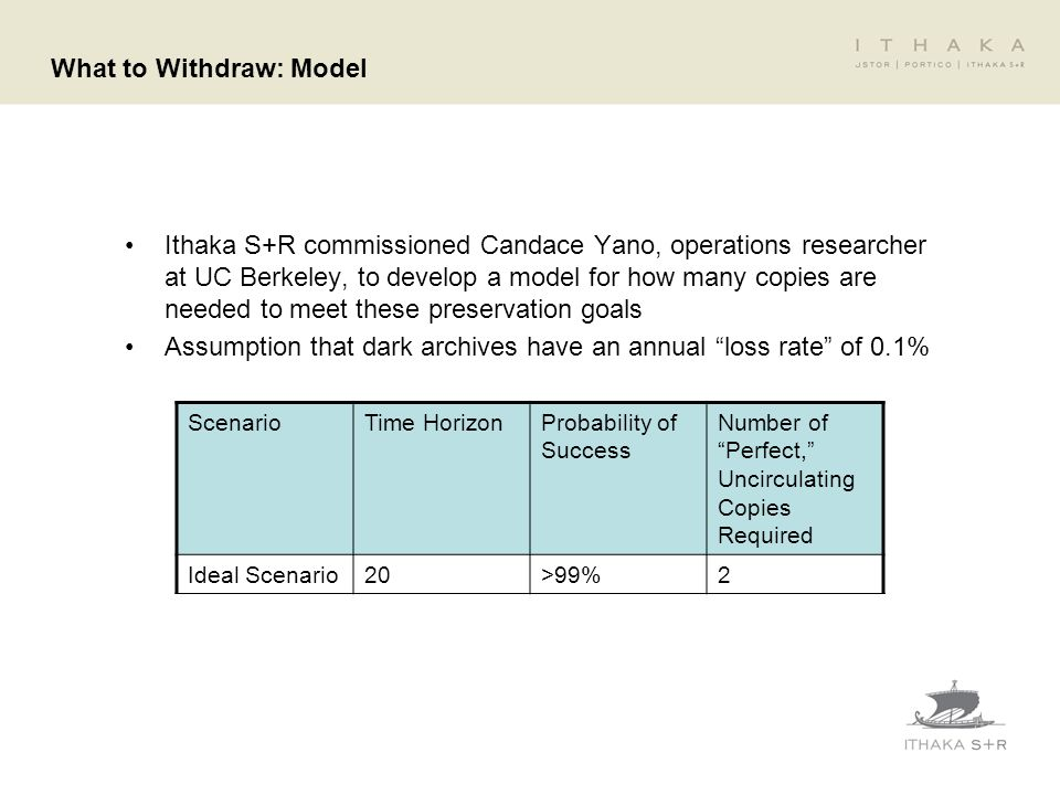 What to Withdraw: Model Ithaka S+R commissioned Candace Yano, operations researcher at UC Berkeley, to develop a model for how many copies are needed