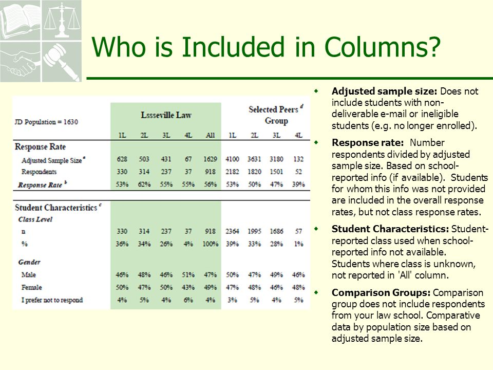 Who is Included in Columns.