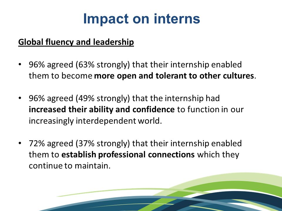 Impact on interns Global fluency and leadership 96% agreed (63% strongly) that their internship enabled them to become more open and tolerant to other