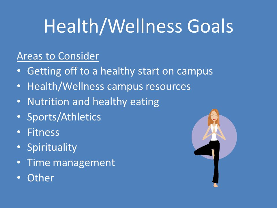Health/Wellness Goals Areas to Consider Getting off to a healthy start on campus Health/Wellness campus resources Nutrition and healthy eating Sports/Athletics Fitness Spirituality Time management Other