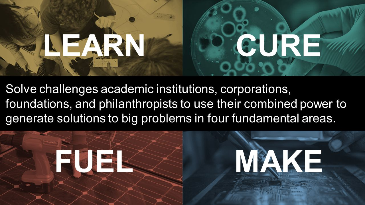 MAKE LEARN FUEL CURE Solve challenges academic institutions, corporations, foundations, and philanthropists to use their combined power to generate solutions to big problems in four fundamental areas.