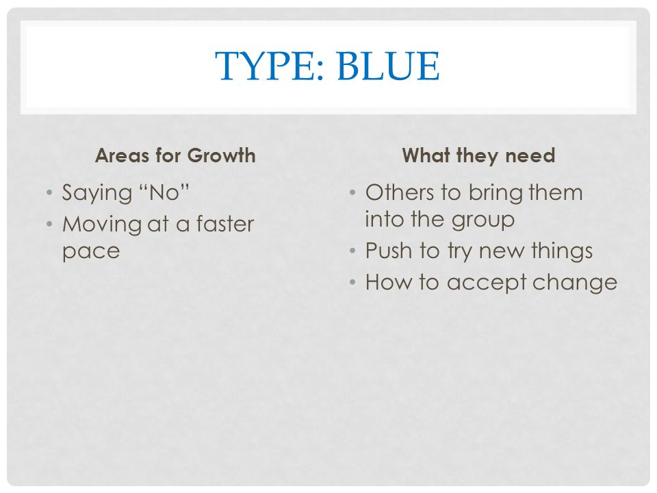 TYPE: BLUE Areas for Growth Saying No Moving at a faster pace What they need Others to bring them into the group Push to try new things How to accept change