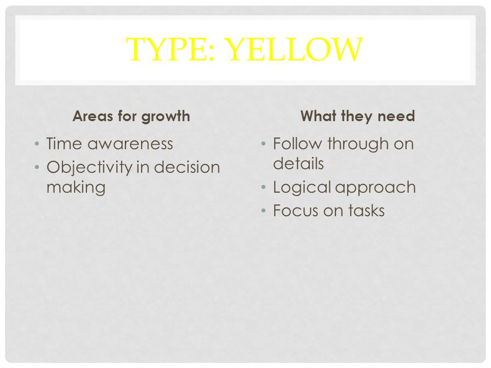 TYPE: YELLOW Areas for growth Time awareness Objectivity in decision making What they need Follow through on details Logical approach Focus on tasks