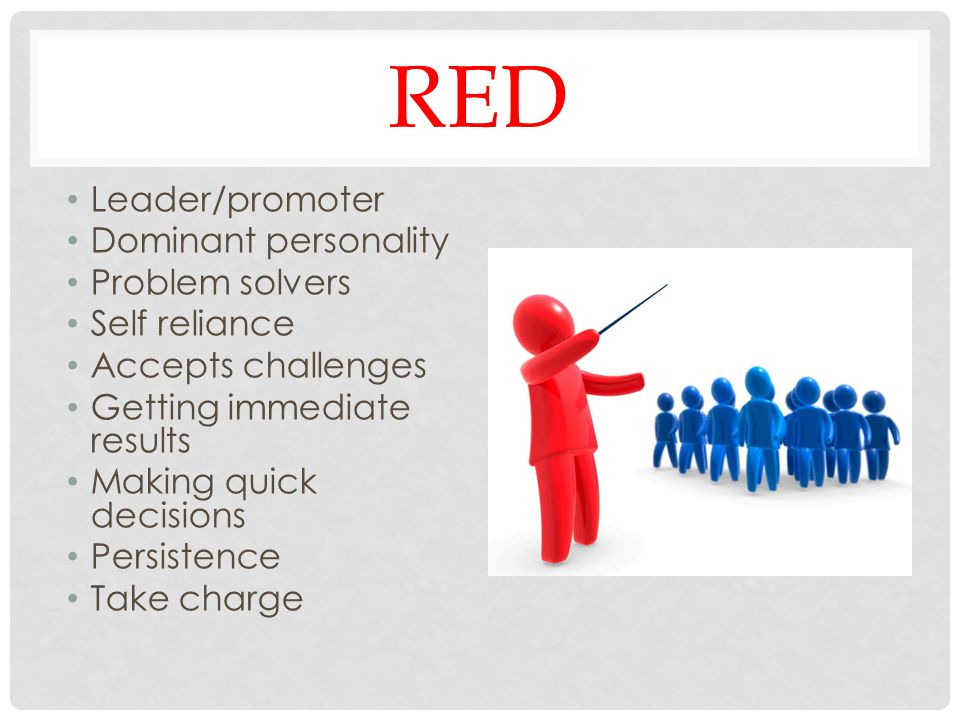 RED Leader/promoter Dominant personality Problem solvers Self reliance Accepts challenges Getting immediate results Making quick decisions Persistence Take charge
