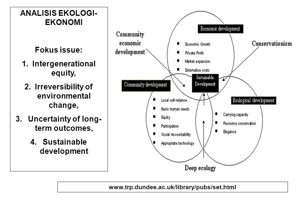 ANALISIS EKOLOGI- EKONOMI Fokus issue: 1.Intergenerational equity, 2.Irreversibility of environmental change, 3. Uncertainty of long- term outcomes, 4