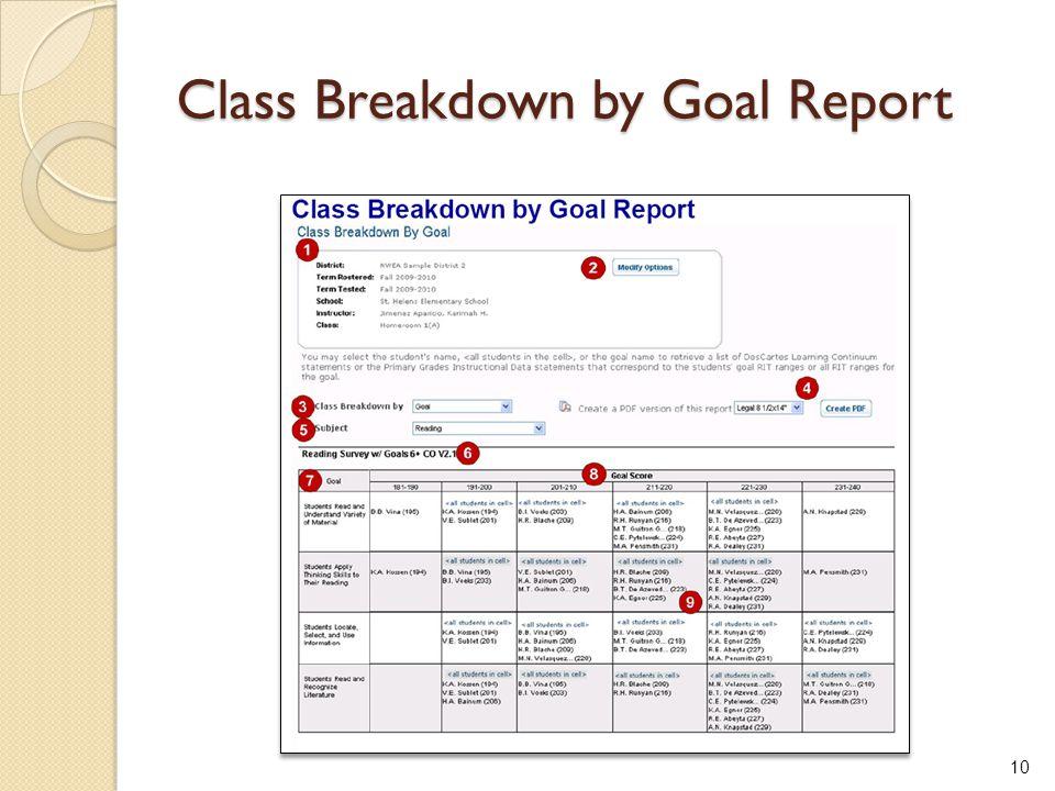 Class Breakdown by Goal Report 10