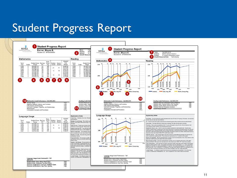 Student Progress Report 11