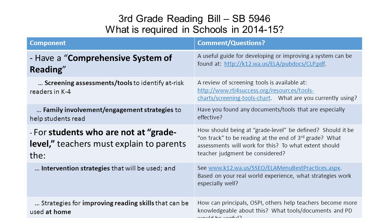 """3rd Grade Reading Bill – SB 5946 What is required in Schools in 2014-15? ComponentComment/Questions? - Have a """"Comprehensive System of Reading"""" A usef"""