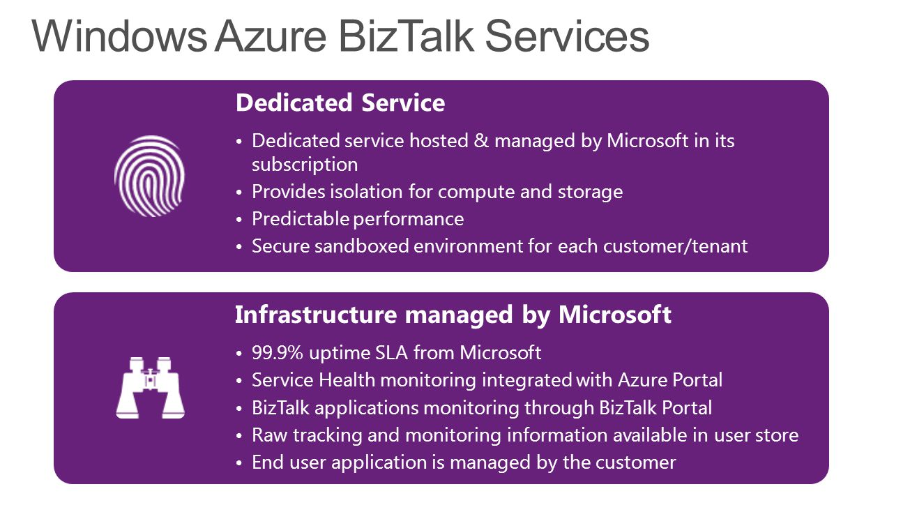 Dedicated Service Dedicated service hosted & managed by Microsoft in its subscription Provides isolation for compute and storage Predictable performan