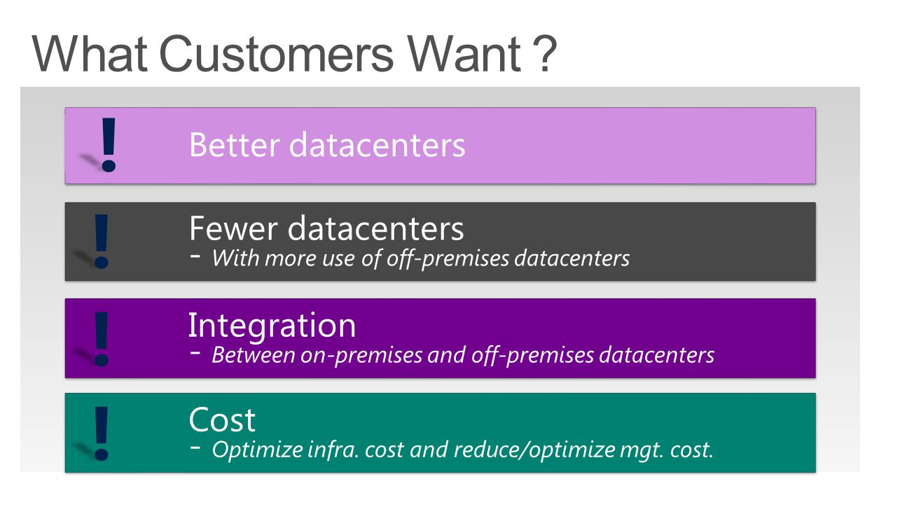 Better datacenters ! Fewer datacenters - With more use of off-premises datacenters Fewer datacenters - With more use of off-premises datacenters! Cost