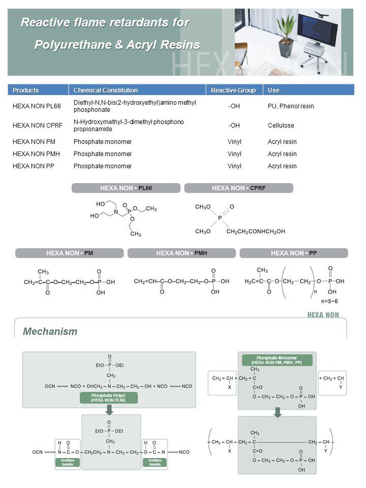 Reactive flame retardants for Polyurethane & Acryl Resins Polyurethane & Acryl Resins Products Chemical Constitution Reactive Group Use HEXA NON PL66 Diethyl-N,N-bis(2-hydroxyethyl)amino methyl phosphonate -OHPU, Phenol resin HEXA NON CPRF N-Hydroxymethyl-3-dimethyl phosphono propionamide -OHCellulose HEXA NON PMPhosphate monomerVinylAcryl resin HEXA NON PMHPhosphate monomerVinylAcryl resin HEXA NON PPPhosphate monomerVinylAcryl resin Phosphate Polyol (HEXA NON PL66) Phosphate Monomer (HEXA NON PM, PMH, PP) Urethan bondin