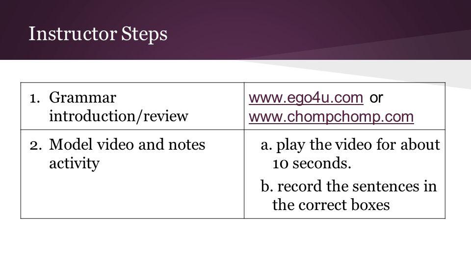 Instructor Steps 1.Grammar introduction/review www.ego4u.comwww.ego4u.com or www.chompchomp.com www.chompchomp.com 2.Model video and notes activity a.
