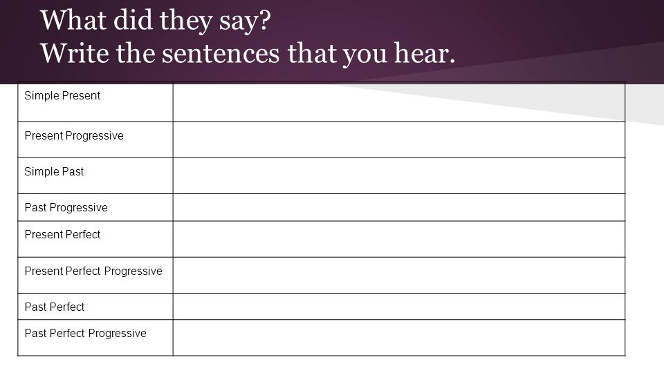 What did they say. Write the sentences that you hear.