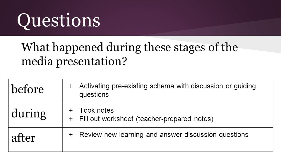 Questions What happened during these stages of the media presentation.
