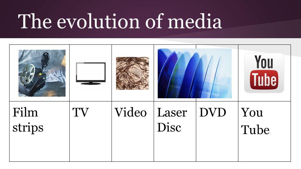 The evolution of media Film strips TVVideoLaser Disc DVDYou Tube