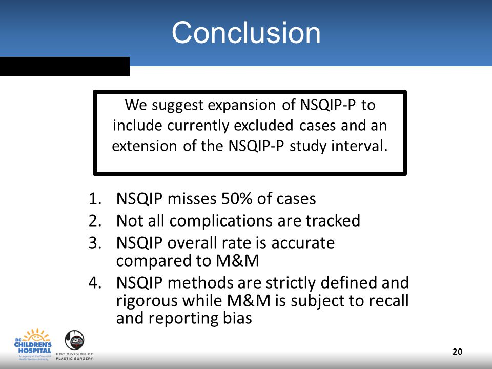 Conclusion 1.NSQIP misses 50% of cases 2.Not all complications are tracked 3.NSQIP overall rate is accurate compared to M&M 4.NSQIP methods are strictly defined and rigorous while M&M is subject to recall and reporting bias 20 We suggest expansion of NSQIP-P to include currently excluded cases and an extension of the NSQIP-P study interval.