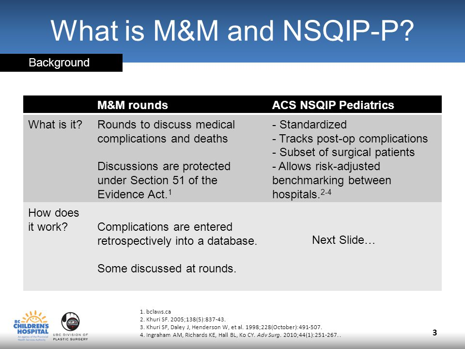 What is M&M and NSQIP-P.