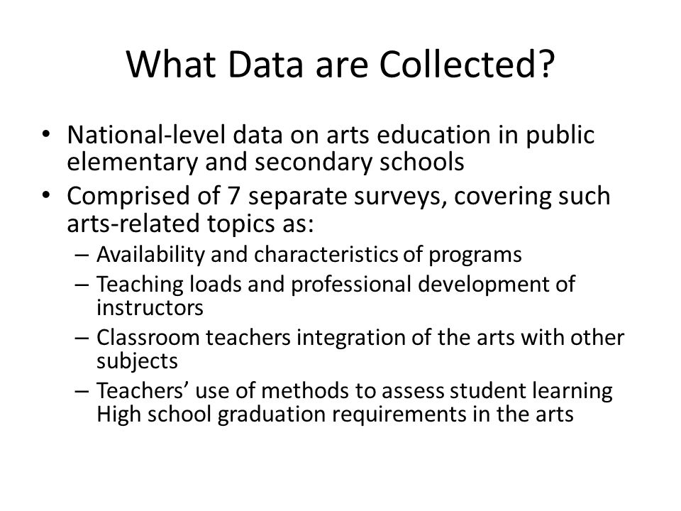 What Data are Collected.