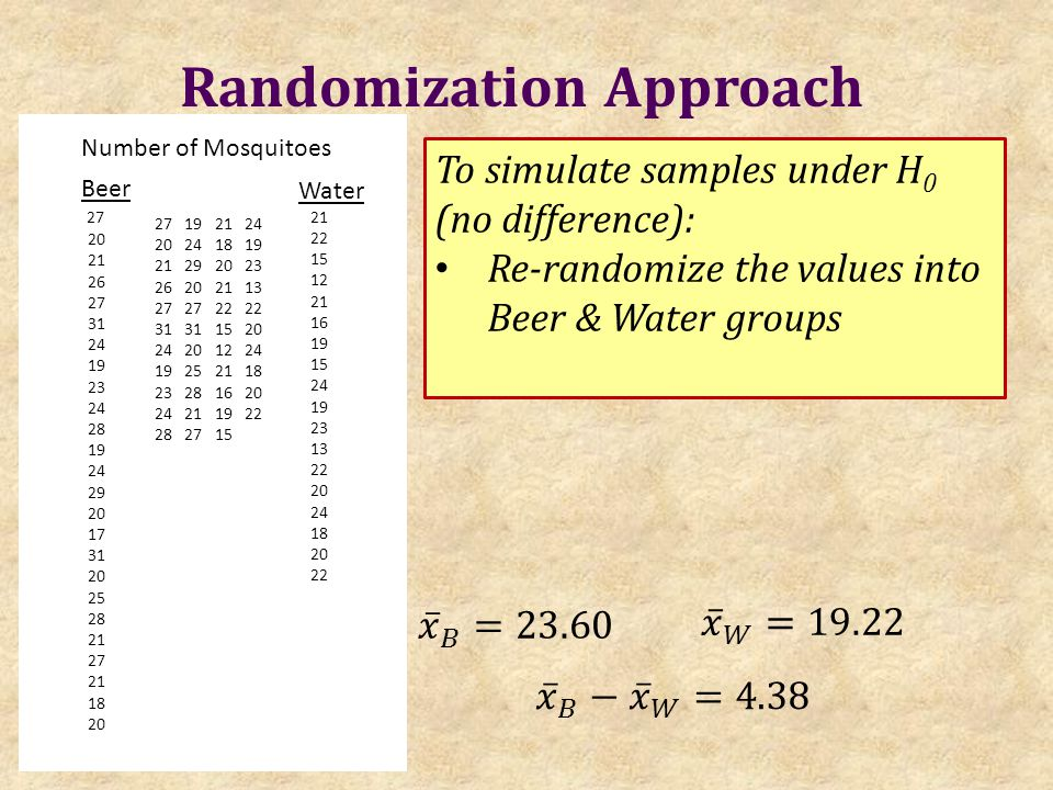 Randomization Approach Water 21 22 15 12 21 16 19 15 24 19 23 13 22 20 24 18 20 22 Beer 27 20 21 26 27 31 24 19 23 24 28 19 24 29 20 17 31 20 25 28 21