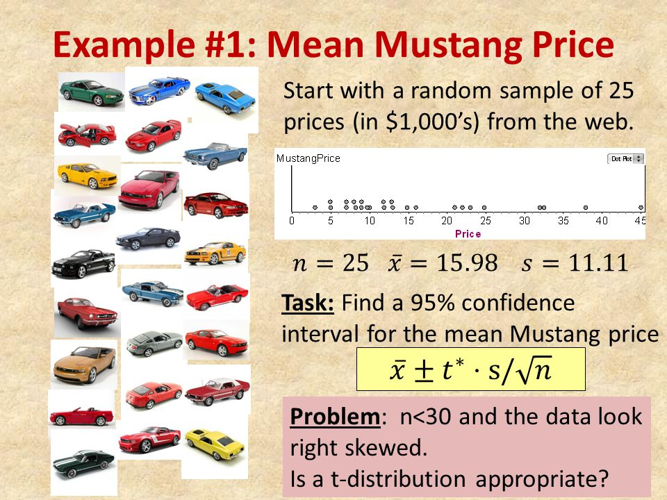 Problem: n<30 and the data look right skewed. Is a t-distribution appropriate? Example #1: Mean Mustang Price Start with a random sample of 25 prices