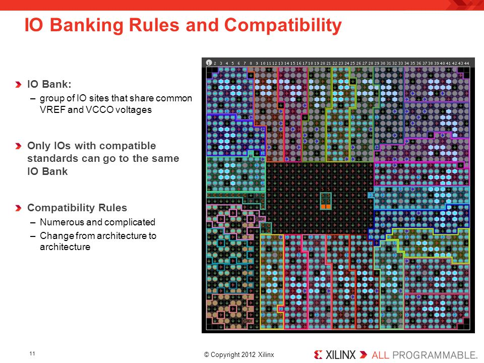 © Copyright 2012 Xilinx. IO Banking Rules and Compatibility IO Bank: –group of IO sites that share common VREF and VCCO voltages Only IOs with compati