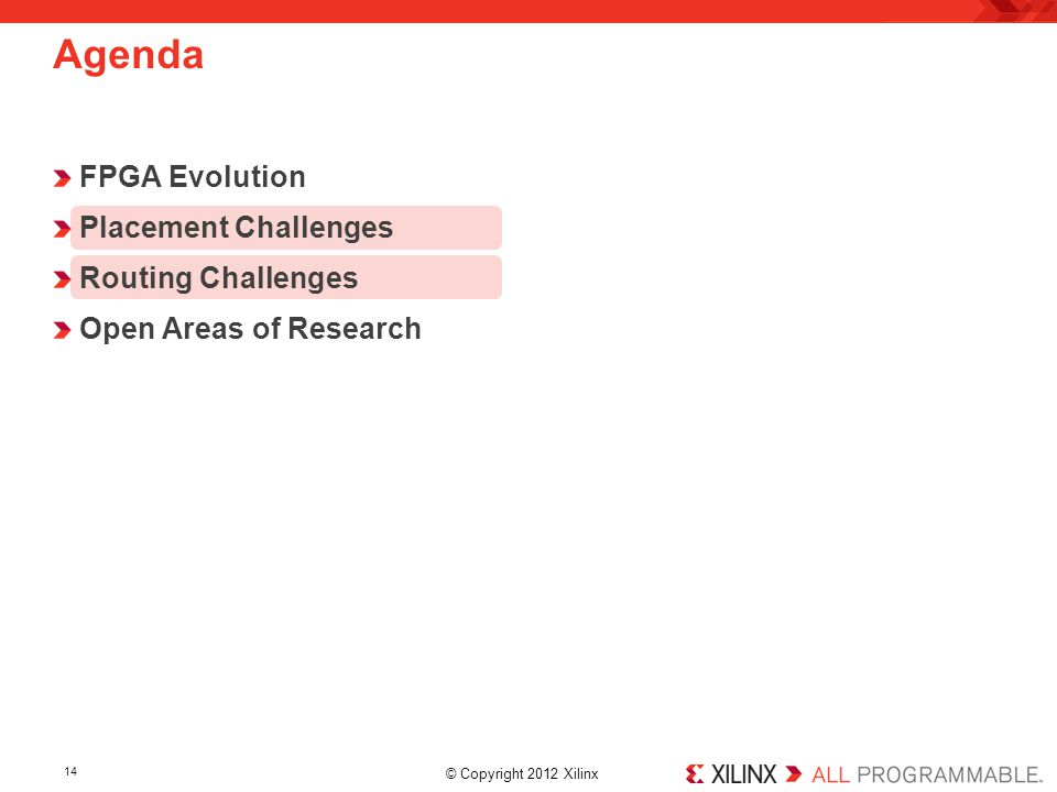 © Copyright 2012 Xilinx. FPGA Evolution Placement Challenges Routing Challenges Open Areas of Research Agenda 14