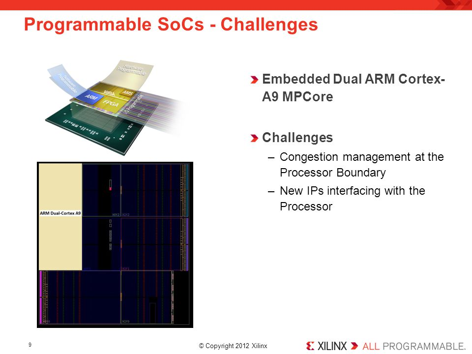© Copyright 2012 Xilinx. Programmable SoCs - Challenges Embedded Dual ARM Cortex- A9 MPCore Challenges –Congestion management at the Processor Boundar