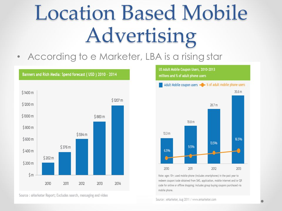 Location Based Mobile Advertising According to e Marketer, LBA is a rising star