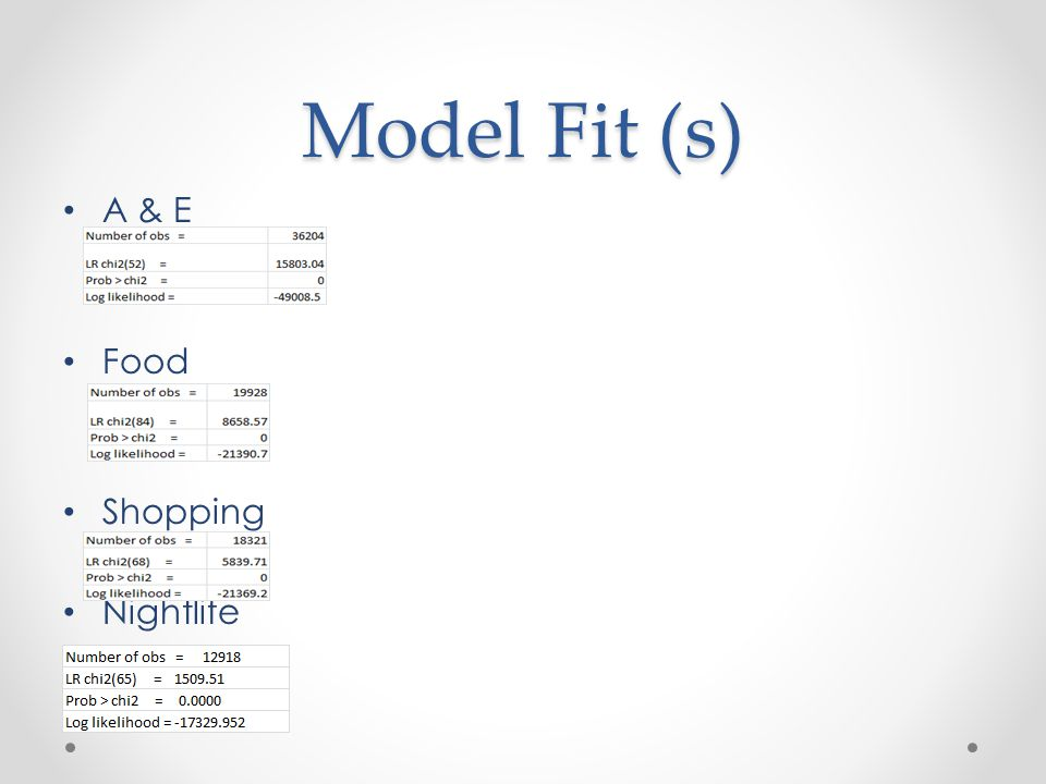 Model Fit (s) A & E Food Shopping Nightlife