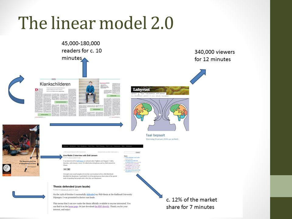 The linear model 2.0