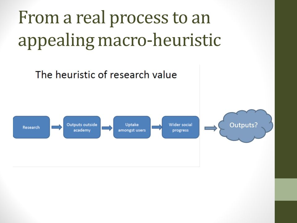 From a real process to an appealing macro-heuristic Outputs