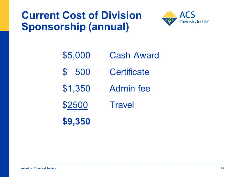 American Chemical Society 63 Current Cost of Division Sponsorship (annual) $5,000Cash Award $ 500Certificate $1,350Admin fee $2500Travel $9,350