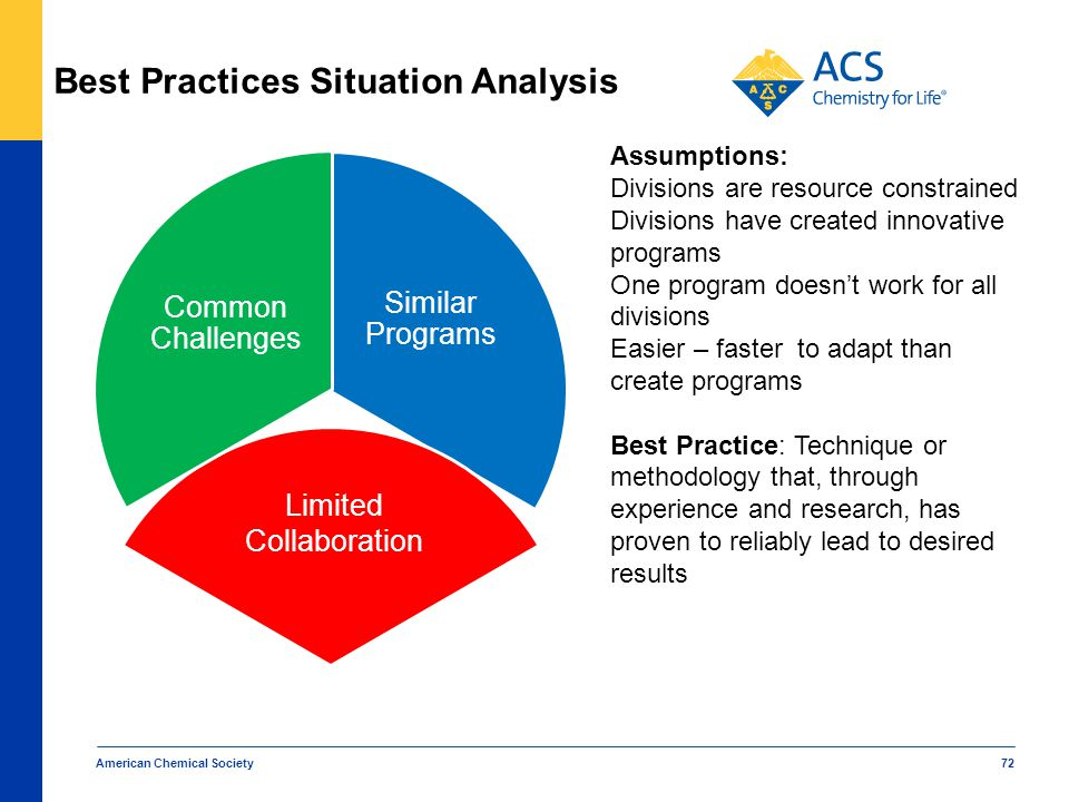 American Chemical Society 72 Best Practices Situation Analysis Assumptions: Divisions are resource constrained Divisions have created innovative progr