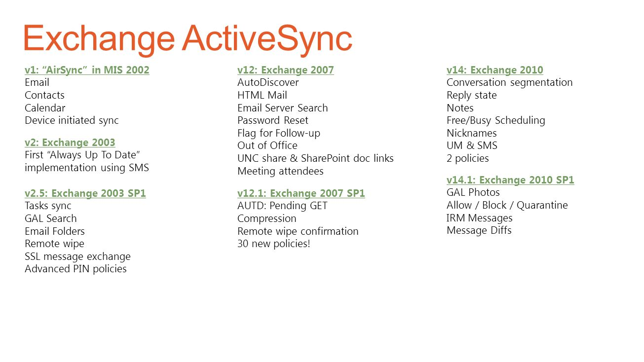 "v1: ""AirSync"" in MIS 2002 Email Contacts Calendar Device initiated sync v2: Exchange 2003 First ""Always Up To Date"" implementation using SMS v2.5: Exc"