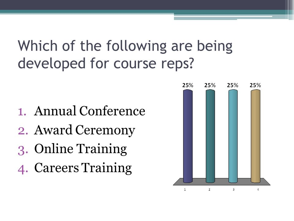 Which of the following are being developed for course reps? 1.Annual Conference 2.Award Ceremony 3.Online Training 4.Careers Training